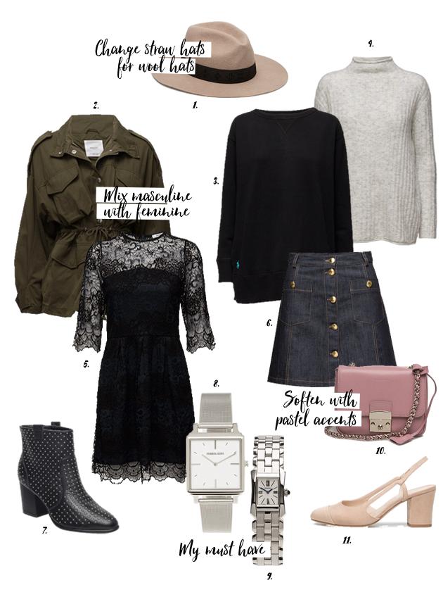 Loppukesän ja alkusyksyn pukeutumismuutokset