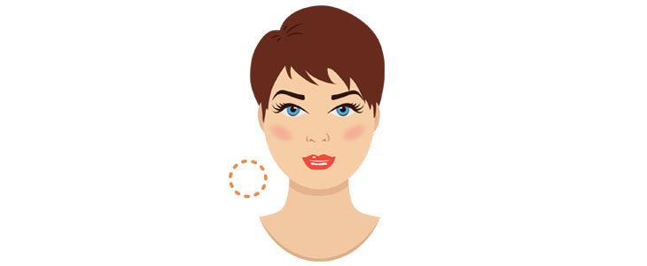 Minkä muotoiset kasvot sinulla on? Tämän kasvojen muoto paljastaa persoonallisuudestasi